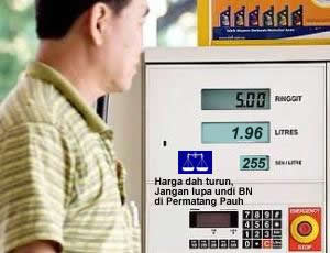 PRICE of petrol and diesel at the pump will be reduced by RM0.15