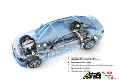 BMW 7 SERIES ACTIVEHYBRID 5