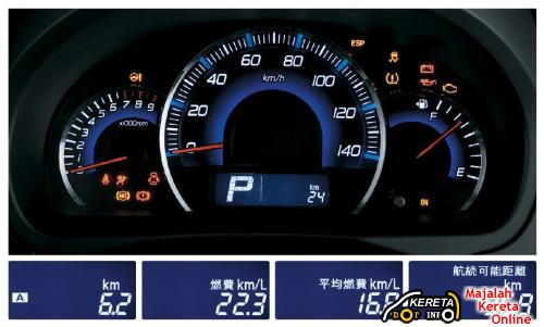 Suzuki Wagon R and Suzuki Wagon R Stingray 6