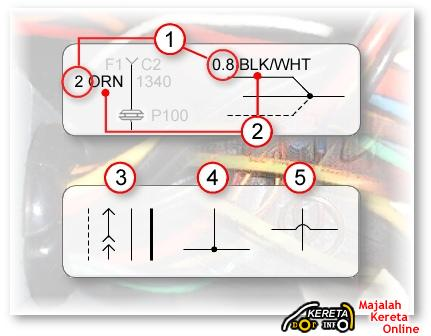 AUTO / CAR WIRING DIAGRAM – BASIC CIRCUIT FOR INSTALLATION ...  Amp Relay Wiring Diagram Color Code on