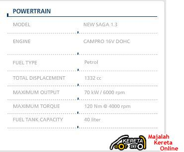 CAMPRO ENGINE SPECIFICATION - PROTON ENGINE TECHNOLOGY ON SAGA, WAJA, SATRIA, PERSONA & GEN2