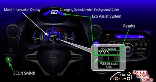HONDA ECO DRIVE ASSIST - ECOLOGICAL IN HYBRID CAR ON SALE 2009
