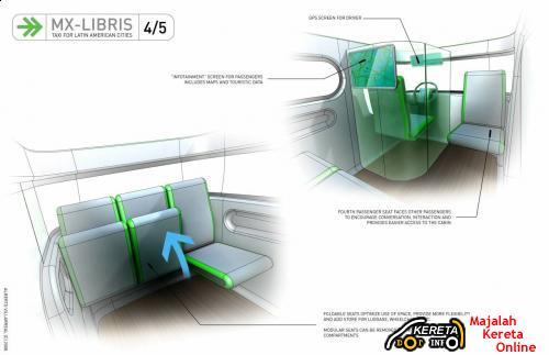 MX-LIBRIS Interior