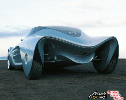 Mazda Taiki Rear