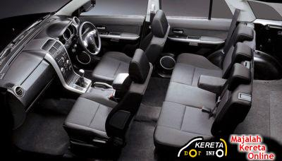 NEW SUZUKI GRAND VITARA 2.0L SUV - ALL YOU NEED TO KNOW - PRICE, SPEC, FUEL CONSUMPTION, REVIEWS