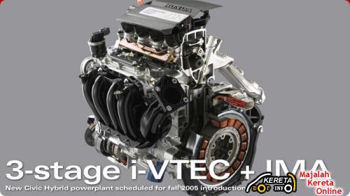 3-stage i-Vtec + IMA
