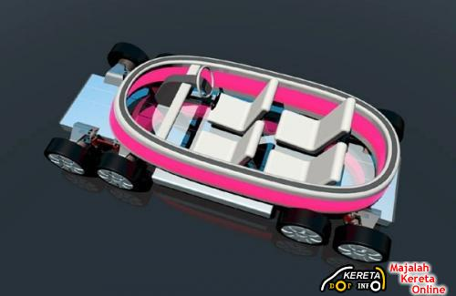 Eliica Chassis