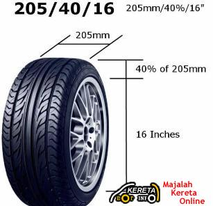 CHEAPEST NEW TYRES PRICES LISTS - LATEST UPDATE - TYRE SIZE - HARGA TAYAR BARU MURAH DI MALAYSIA