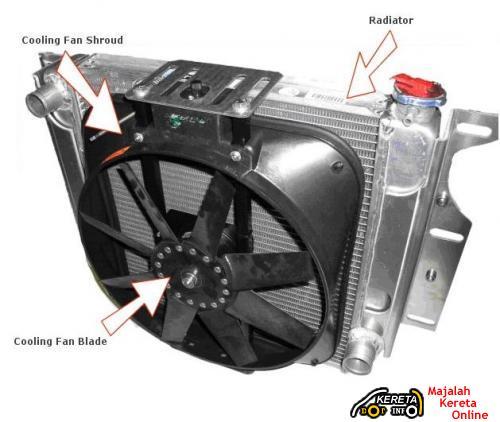 WHY ENGINE OVERHEAT THE FACTORs SEBAB ENJIN PANAS