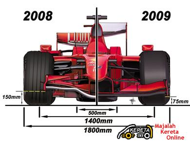 F1-FRONT WING COMPARISON