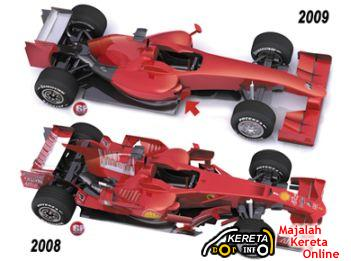 F1-OVERVIEW