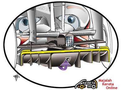McLaren MP4-20 - REAR DIFFUSER
