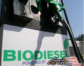 biofuel - biodiesel