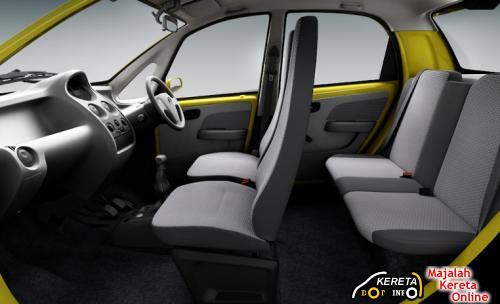 Tata Nano Seats