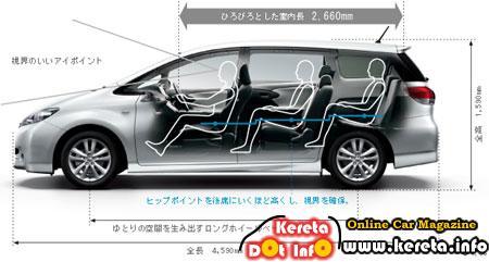2009 Toyota Wish 5