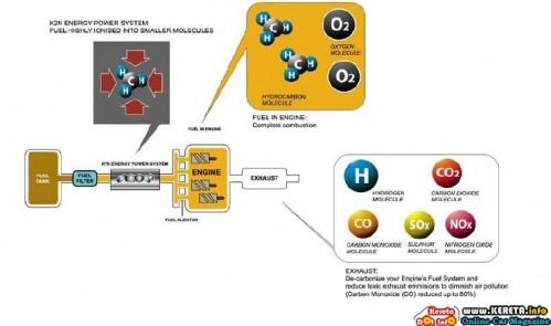 k2n-energy-power-system-7