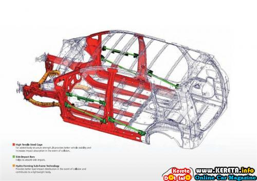 Proton Exora Chassis Structure