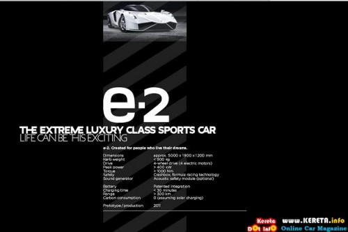 e-wolf-e2-the-enzoish-all-electric-supercar-with-1000nm-of-torque-poster