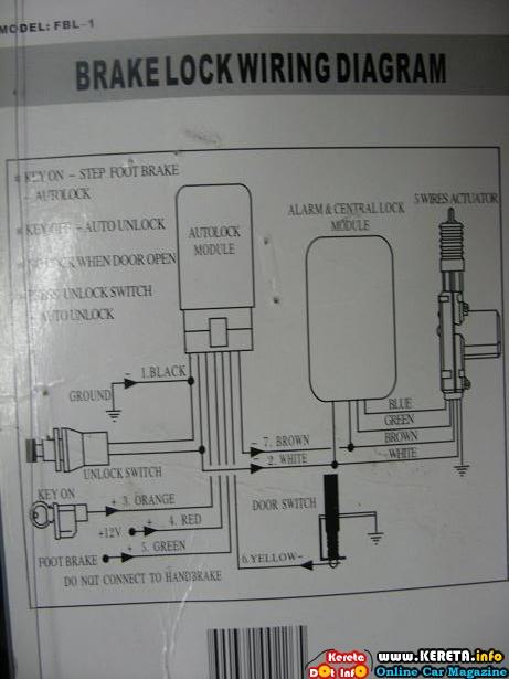 Kancil Distributor Wiring Diagram