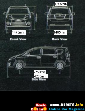 PERODUA ALZA PRICE MONTHLY PAYMENT