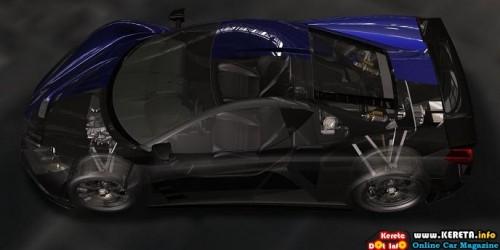 kepler-motors-to-reveal-their-new-800hp-hybrid-supercar-in-dubai-2