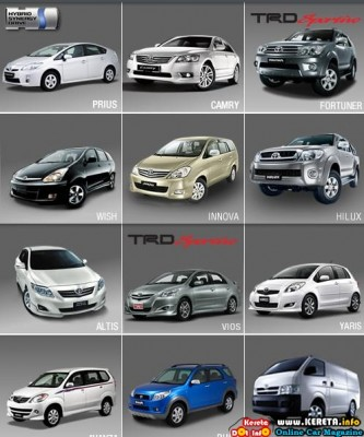 TOYOTA CAR PROBLEMS, report, Vios, Avanza, Altis, Camry, Wish, Caldina, Prius, Fortuner, Innova, Hilux, Yaris, Rush, Hiace, ask, question, issue