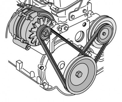 How To Check Timing Belt How To Replace A Timing Belt