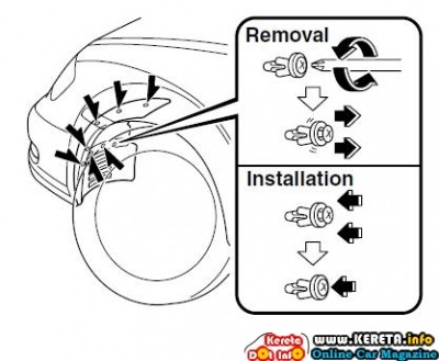 Mazda RX 8 Mudguard 400x329 how to replace light bulbs on your mazda rx8?