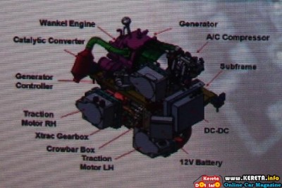 Exora REEV Engine Layout 400x266