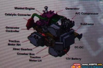 Exora REEV Engine Layout 400x266