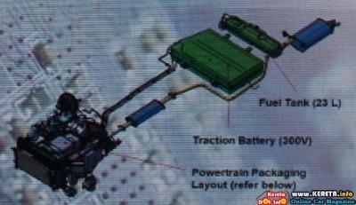 Exora REEV Vehicle Packaging Layout 400x231