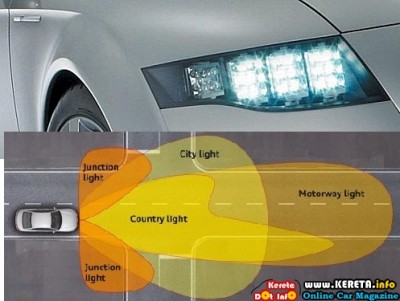 FULLY LED HEADLIGHTS TECHNOLOGY BY AUDI
