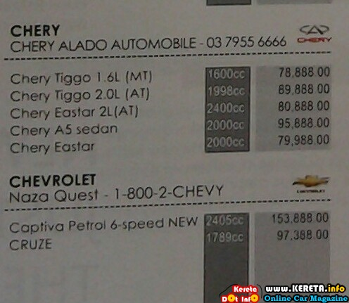 CAR PRICE LISTS - HARGA KERETA ALFA ROMEO, AUDI, BMW, CHERY, CHEVROLET ...
