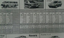 wpid-Nissan-urvan-sentra-x-trail-price-lists.jpg