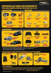 wpid-proton-r3-parts-accessories-aksesori-alat-ganti-performance.jpg