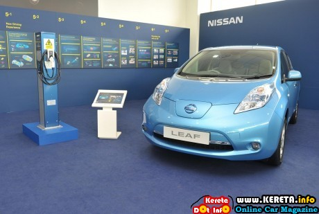 Nissan LEAF with the electric charging station A 460x309
