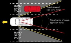 wpid-Car-blind-spot-area-zone.jpg