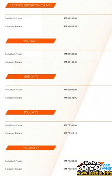 wpid new toyota vios price list rm malaysia 2013 2014