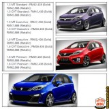 PROTON IRIZ PRICE EXPOSED! WITH STYLISH MODIFICATION IDEAS P2-30A PCC GSC 1.3 1.6 VVT.jpg