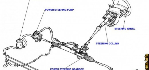 power-steering-system-fluid-diagram-pump.jpg