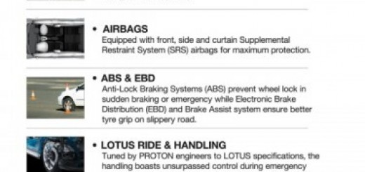 proton safety rating preve suprima s.jpg
