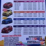 senarai harga promosi bayaran bulanan perodua myvi alza axia.jpg
