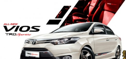 toyota vios trd sportivo body kit problem.jpg