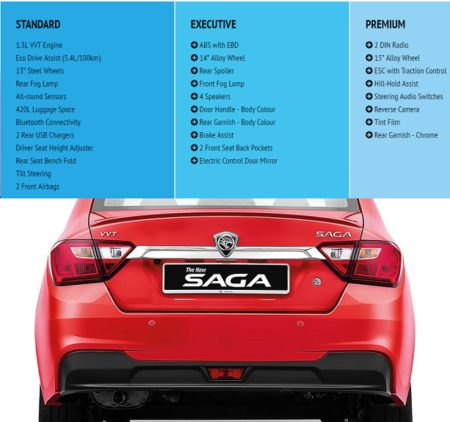 new-proton-saga-specification-2016-2017-baru-vvt