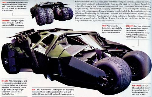 batmobile specification.thumbnail