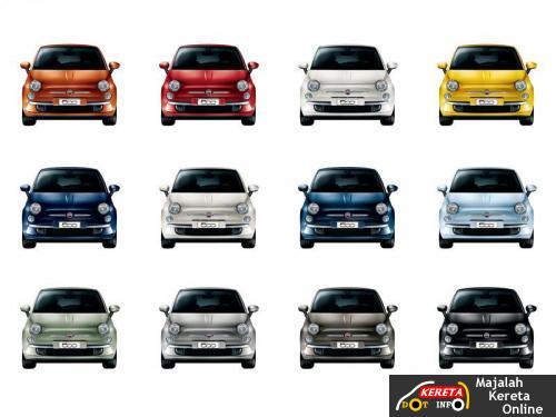 Fiat 500 model