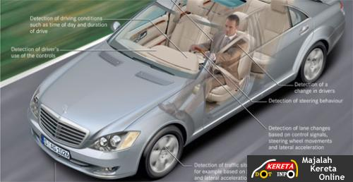 Mercedes Attention Assist 1