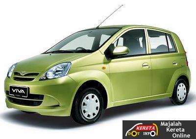 most fuel efficient car