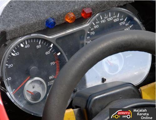 Proton Race Car F3 meter
