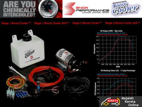 Water Methanol Injection System
